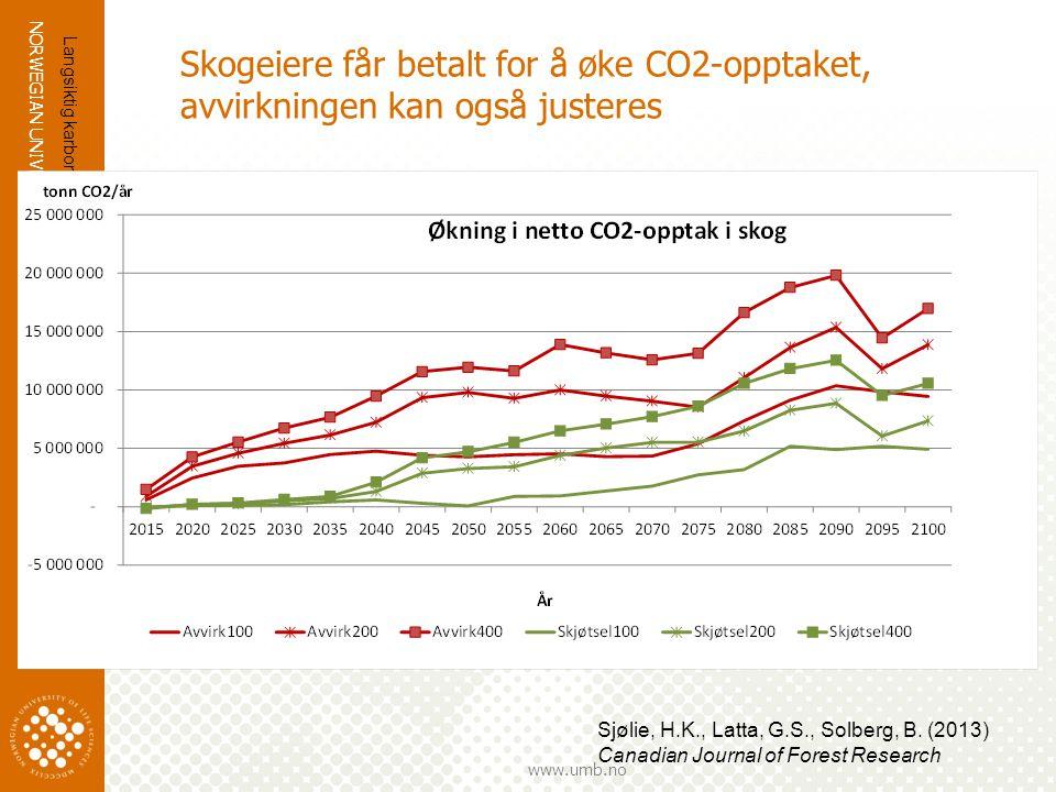NORWEGIAN UNIVERSITY OF LIFE SCIENCES www.umb.no Skogeiere får betalt for å øke CO2-opptaket, avvirkningen kan også justeres 16 Langsiktig karbonbalan