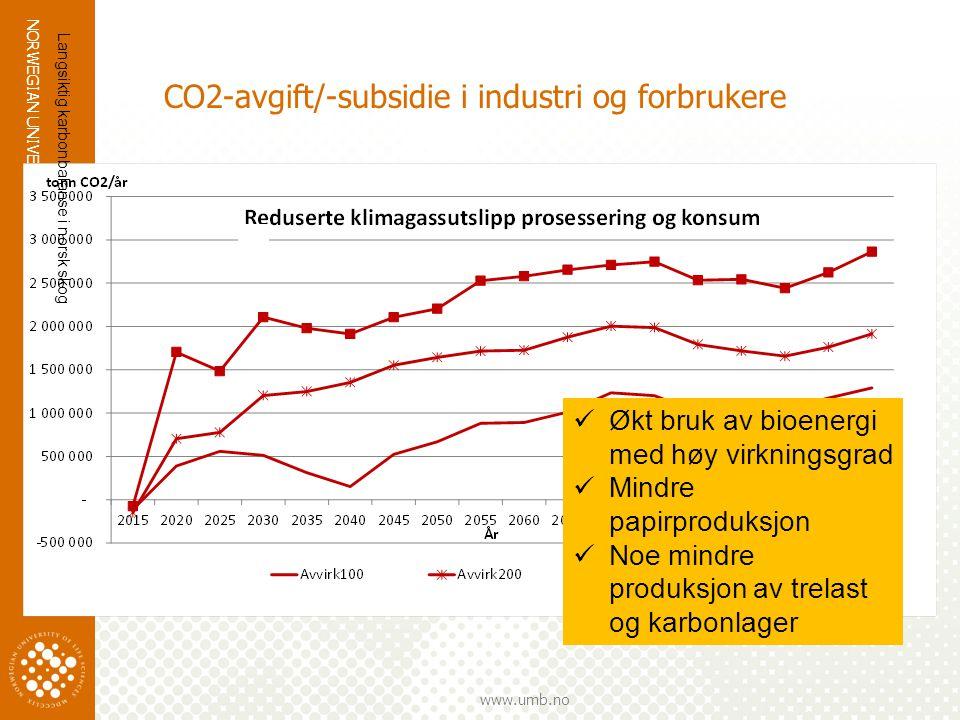 NORWEGIAN UNIVERSITY OF LIFE SCIENCES www.umb.no CO2-avgift/-subsidie i industri og forbrukere 17 Langsiktig karbonbalanse i norsk skog Økt bruk av bi