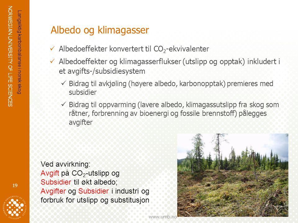 NORWEGIAN UNIVERSITY OF LIFE SCIENCES www.umb.no Albedo og klimagasser Albedoeffekter konvertert til CO 2 -ekvivalenter Albedoeffekter og klimagasserf