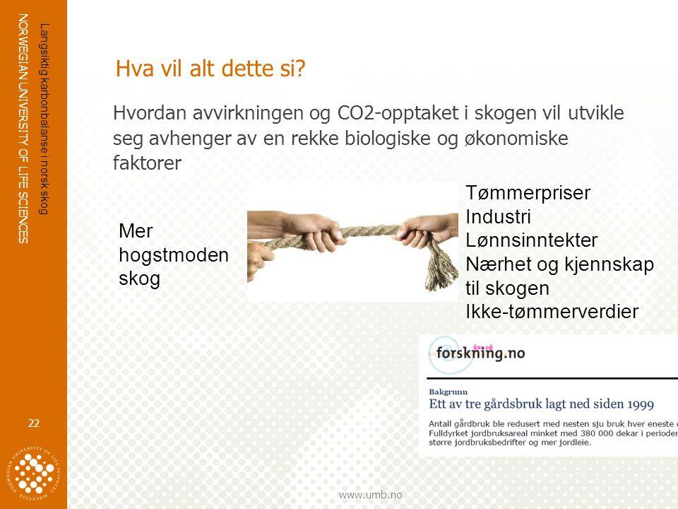 NORWEGIAN UNIVERSITY OF LIFE SCIENCES www.umb.no Hva vil alt dette si? 22 Langsiktig karbonbalanse i norsk skog Hvordan avvirkningen og CO2-opptaket i