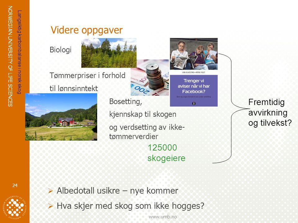 NORWEGIAN UNIVERSITY OF LIFE SCIENCES www.umb.no Videre oppgaver Biologi Tømmerpriser i forhold til lønnsinntekt Bosetting, kjennskap til skogen og ve
