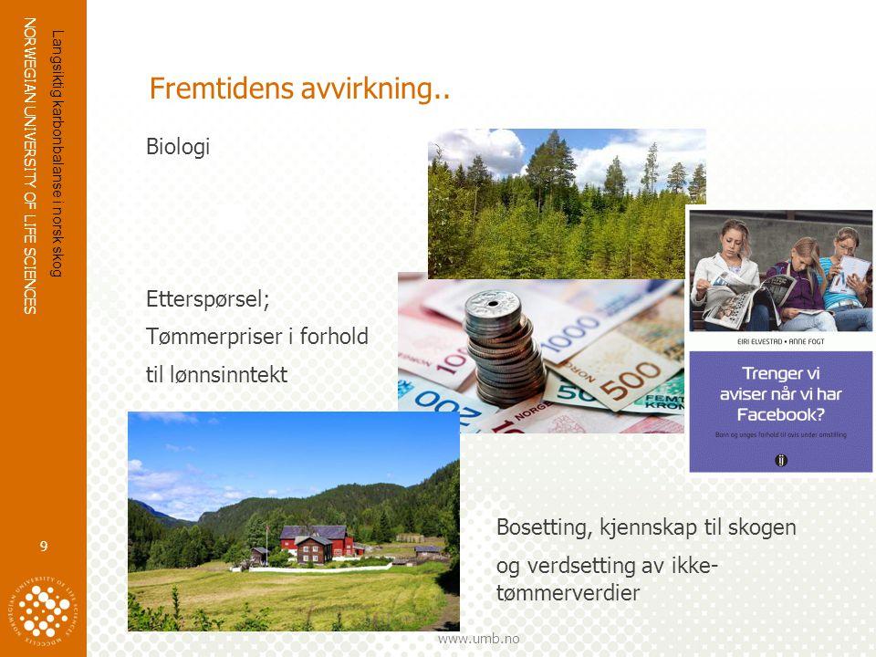 NORWEGIAN UNIVERSITY OF LIFE SCIENCES www.umb.no Fremtidens avvirkning.. Biologi Etterspørsel; Tømmerpriser i forhold til lønnsinntekt Bosetting, kjen