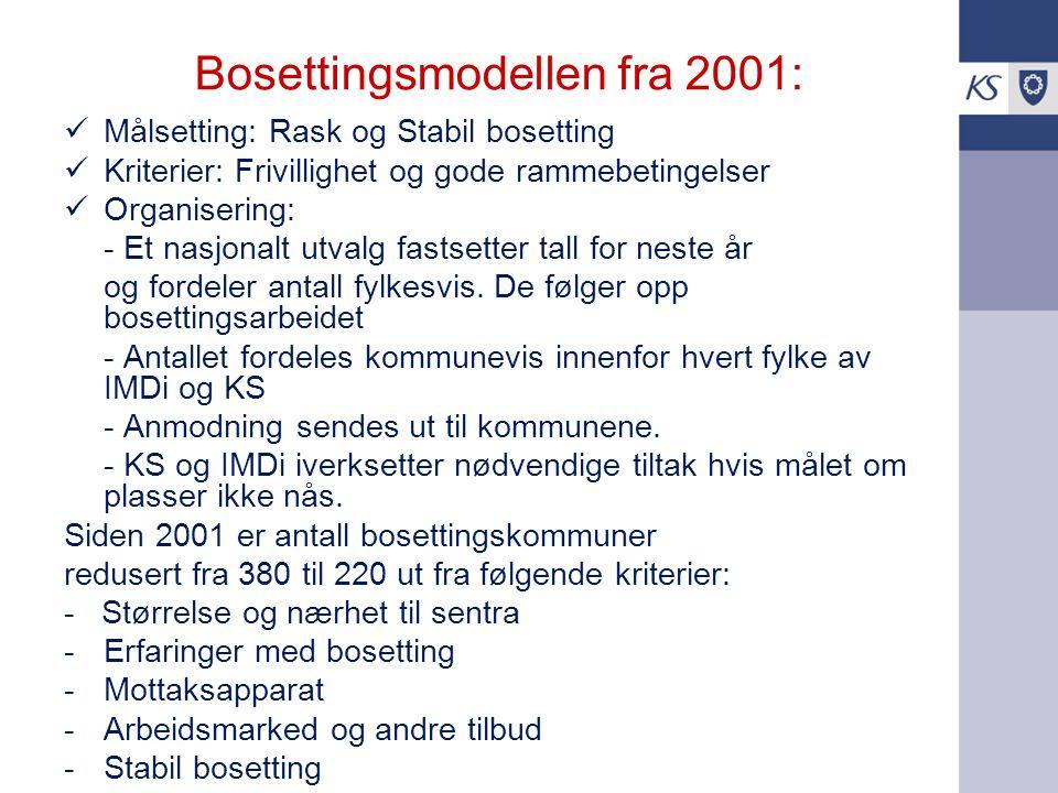 Bosettingsmodellen fra 2001: Målsetting: Rask og Stabil bosetting Kriterier: Frivillighet og gode rammebetingelser Organisering: - Et nasjonalt utvalg fastsetter tall for neste år og fordeler antall fylkesvis.