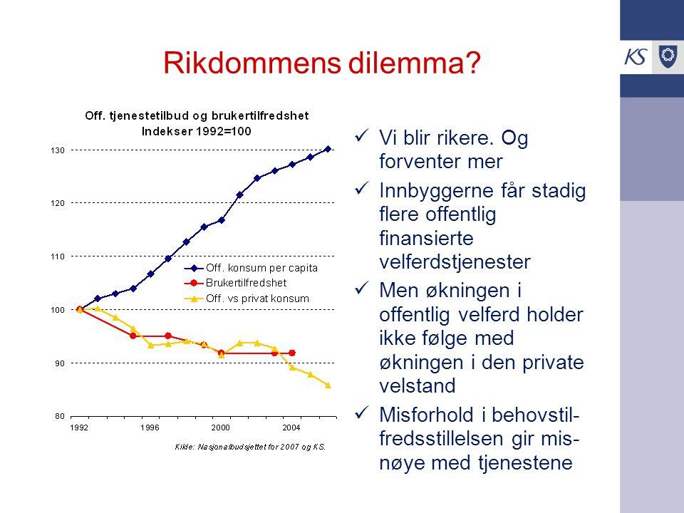 Rikdommens dilemma. Vi blir rikere.