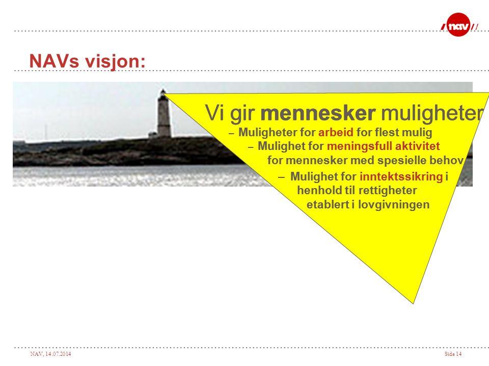 NAV, 14.07.2014Side 14 NAVs visjon: Vi gir mennesker muligheter – Muligheter for arbeid for flest mulig – Mulighet for meningsfull aktivitet for menne