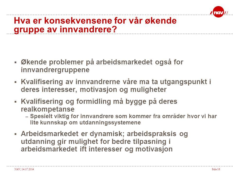 NAV, 14.07.2014Side 16 Hva er konsekvensene for vår økende gruppe av innvandrere?  Økende problemer på arbeidsmarkedet også for innvandrergruppene 