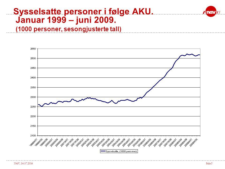NAV, 14.07.2014Side 5 Sysselsatte personer i følge AKU. Januar 1999 – juni 2009. (1000 personer, sesongjusterte tall)