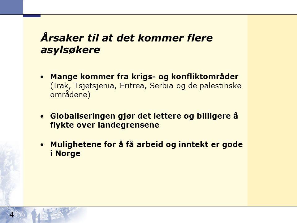 4 Årsaker til at det kommer flere asylsøkere Mange kommer fra krigs- og konfliktområder (Irak, Tsjetsjenia, Eritrea, Serbia og de palestinske områdene) Globaliseringen gjør det lettere og billigere å flykte over landegrensene Mulighetene for å få arbeid og inntekt er gode i Norge