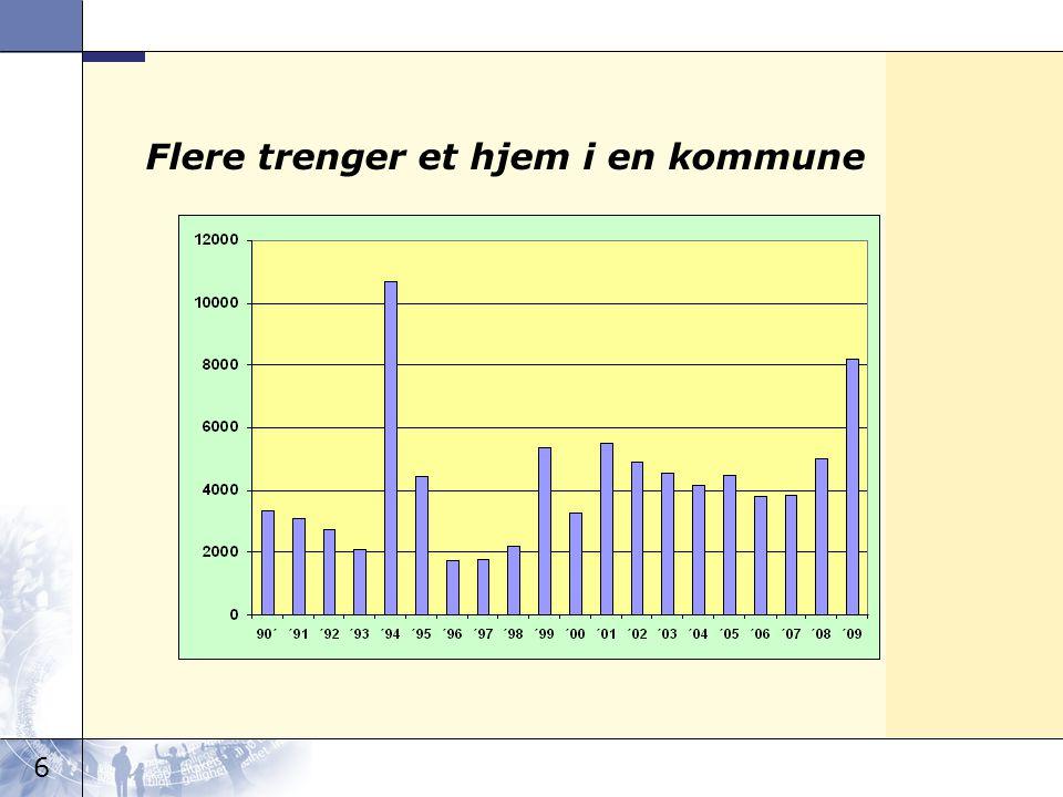 6 Flere trenger et hjem i en kommune Bruk tall fra 190-2009