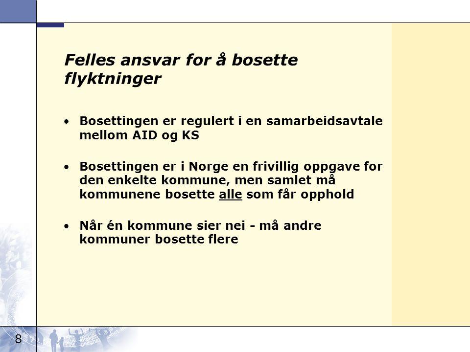 8 Felles ansvar for å bosette flyktninger Bosettingen er regulert i en samarbeidsavtale mellom AID og KS Bosettingen er i Norge en frivillig oppgave for den enkelte kommune, men samlet må kommunene bosette alle som får opphold Når én kommune sier nei - må andre kommuner bosette flere