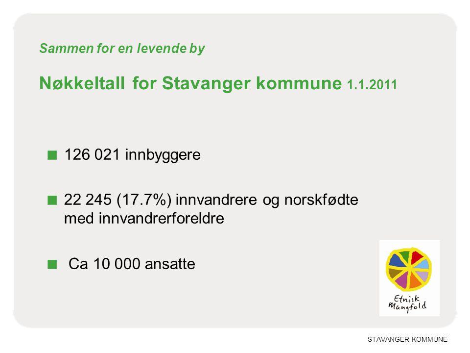 Sammen for en levende by Nøkkeltall for Stavanger kommune 1.1.2011 ■ 126 021 innbyggere ■ 22 245 (17.7%) innvandrere og norskfødte med innvandrerforel