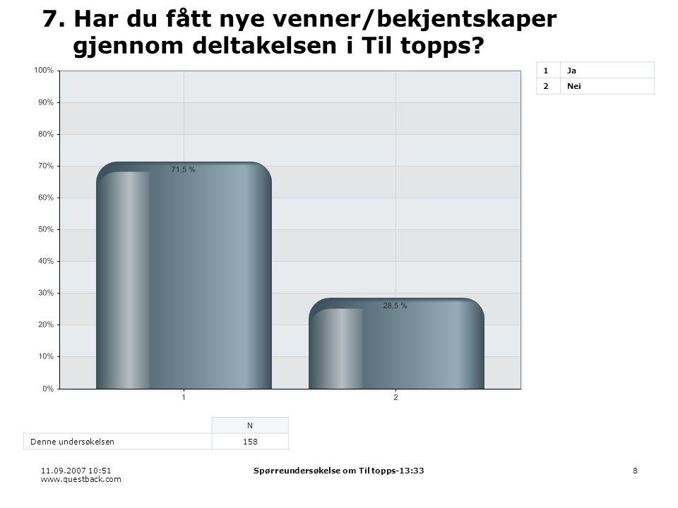 11.09.2007 10:51 www.questback.com Spørreundersøkelse om Til topps-13:339 8.