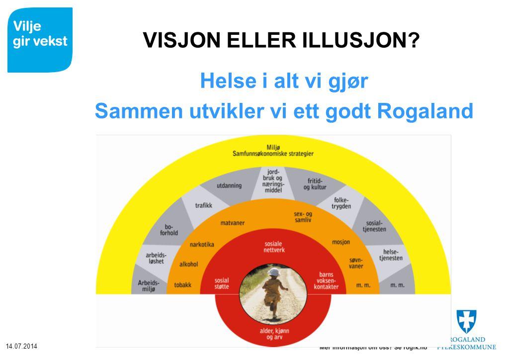 14.07.2014 VISJON ELLER ILLUSJON? Helse i alt vi gjør Sammen utvikler vi ett godt Rogaland