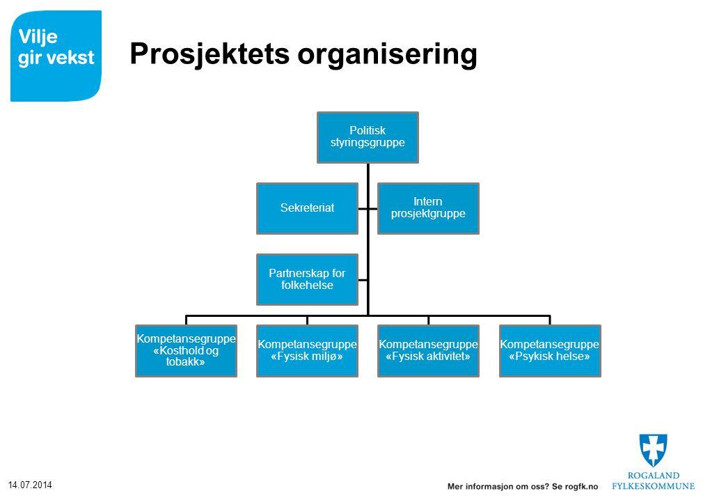 14.07.2014 Prosjektets organisering Politisk styringsgruppe Kompetansegruppe «Kosthold og tobakk» Kompetansegruppe «Fysisk miljø» Kompetansegruppe «Fy