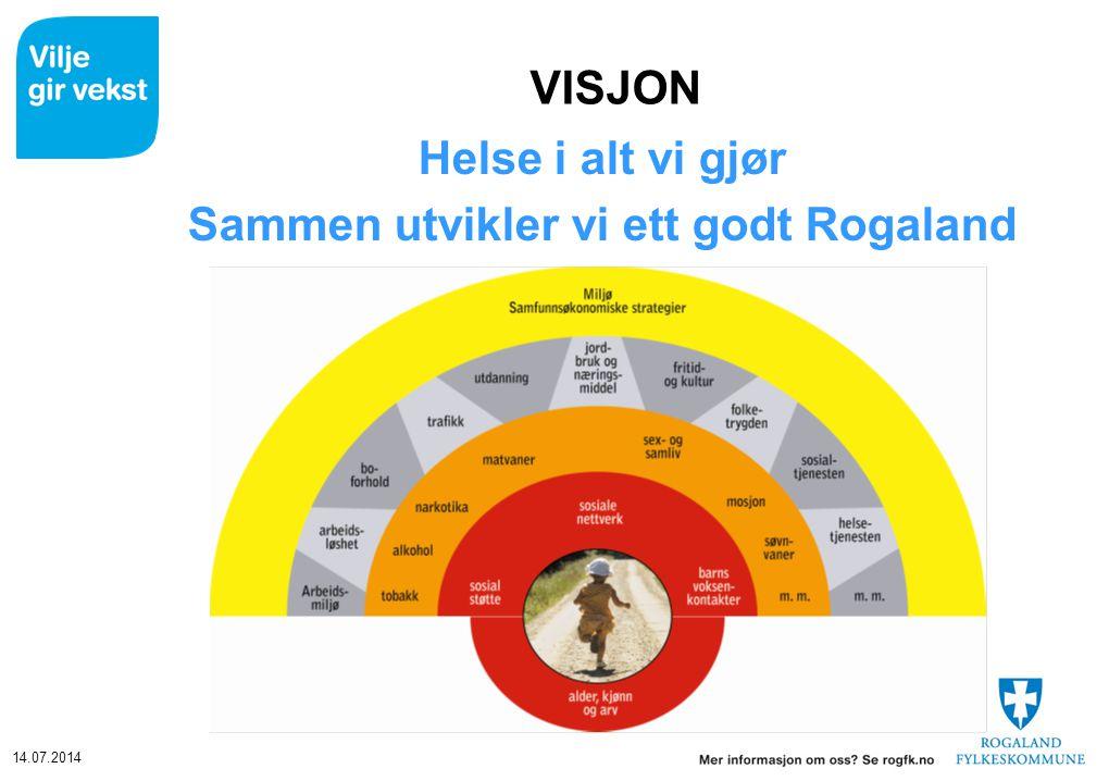 14.07.2014 VISJON Helse i alt vi gjør Sammen utvikler vi ett godt Rogaland