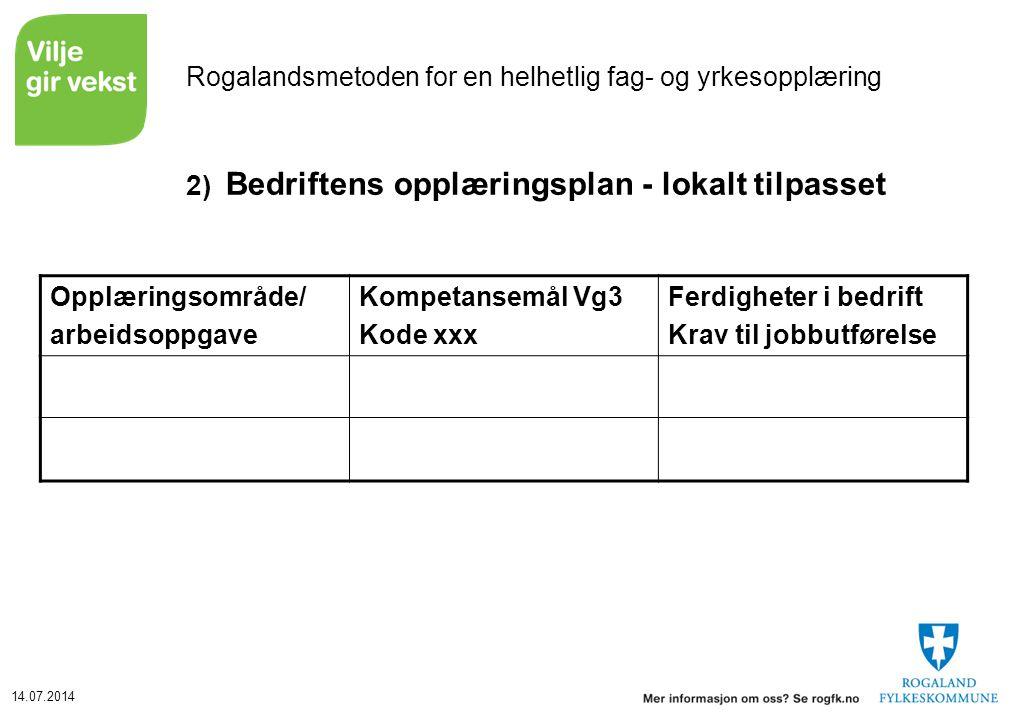 14.07.2014 Rogalandsmetoden for en helhetlig fag- og yrkesopplæring 2) Bedriftens opplæringsplan - lokalt tilpasset Opplæringsområde/ arbeidsoppgave K