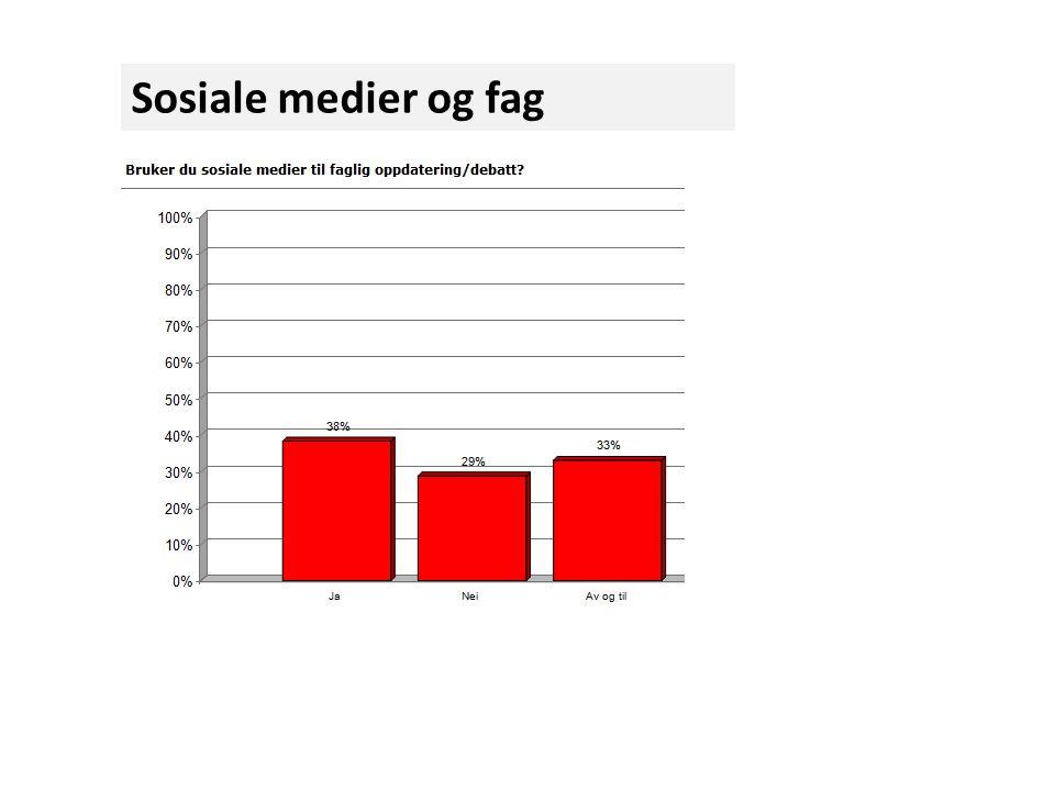 Sosiale medier og fag