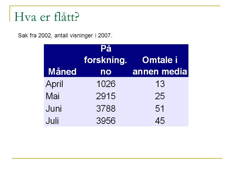 Hva er flått Sak fra 2002, antall visninger i 2007.