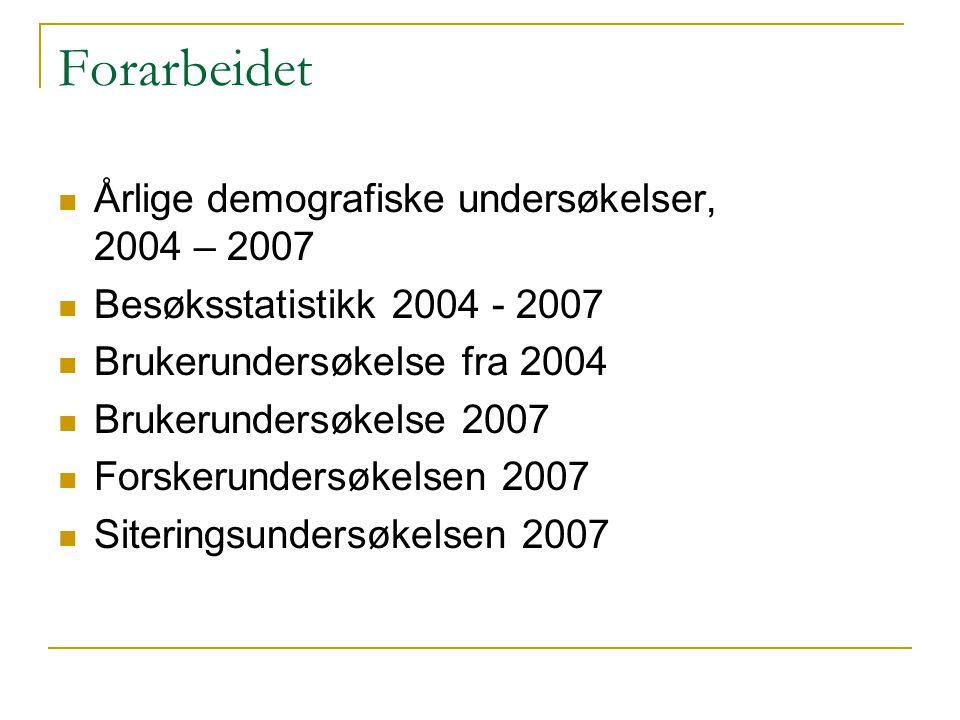 Forarbeidet Årlige demografiske undersøkelser, 2004 – 2007 Besøksstatistikk 2004 - 2007 Brukerundersøkelse fra 2004 Brukerundersøkelse 2007 Forskerundersøkelsen 2007 Siteringsundersøkelsen 2007