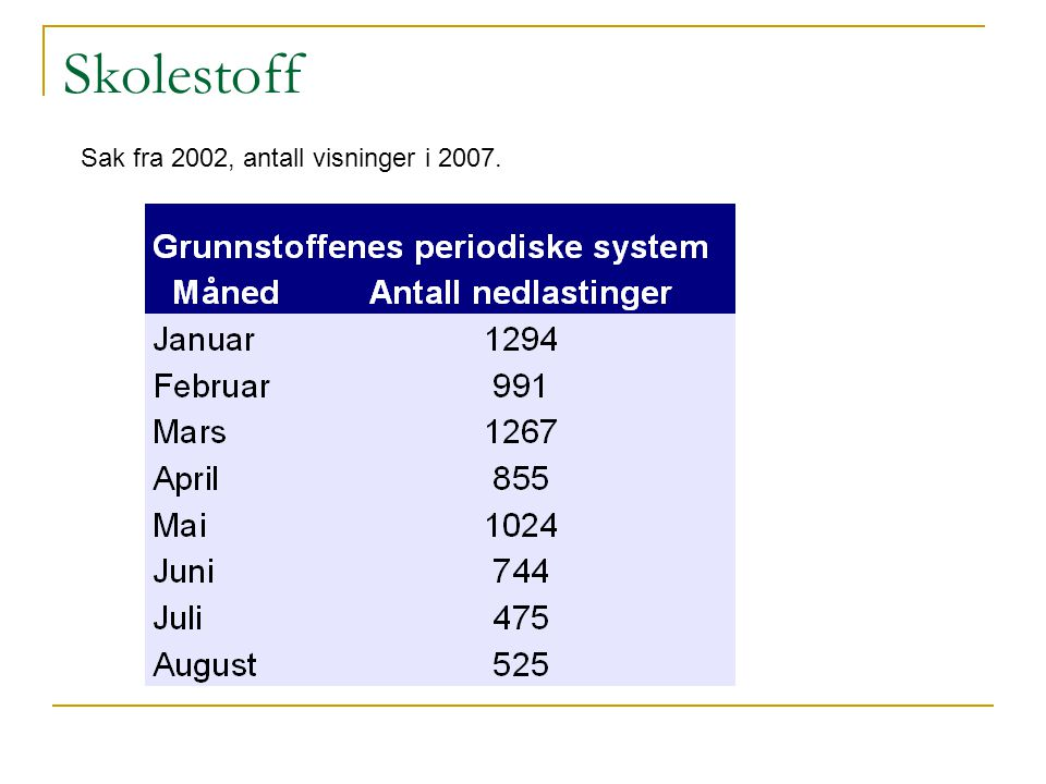 Skolestoff Sak fra 2002, antall visninger i 2007.