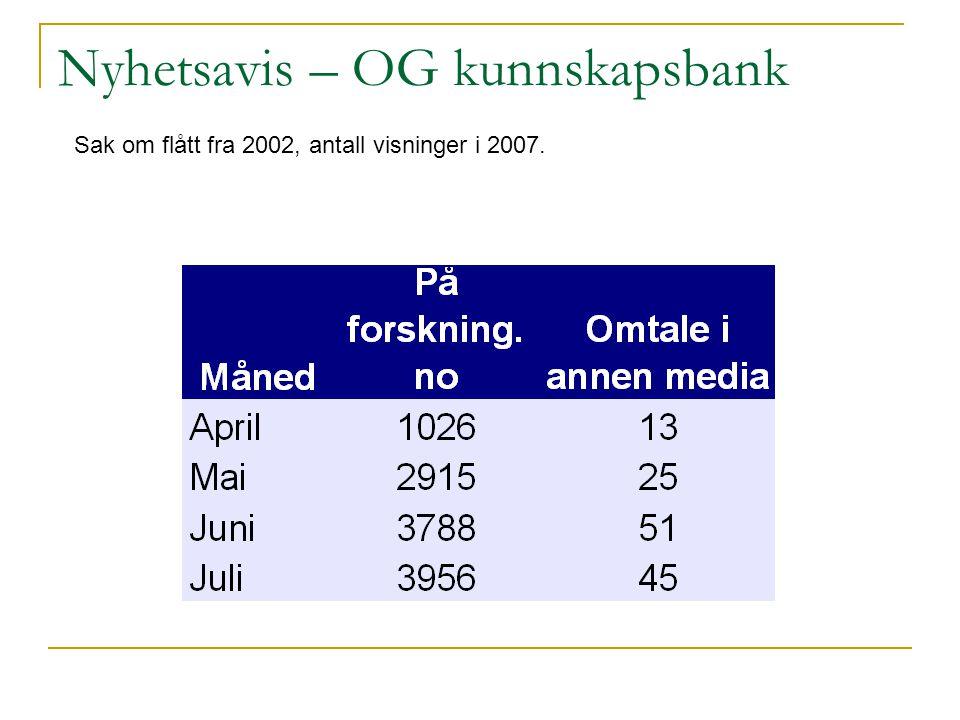 Nyhet vs arkiv Ingrid Synnøve Torp er forskningsjournalist i Aftenpostens A-magasinet.