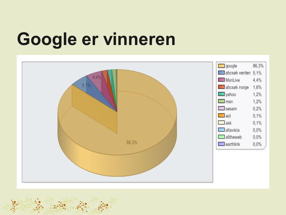 Google er vinneren