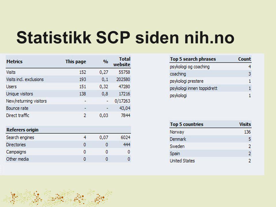 Statistikk SCP siden nih.no
