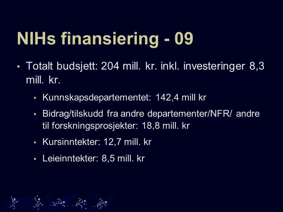 NIHs finansiering - 09 Totalt budsjett: 204 mill. kr.