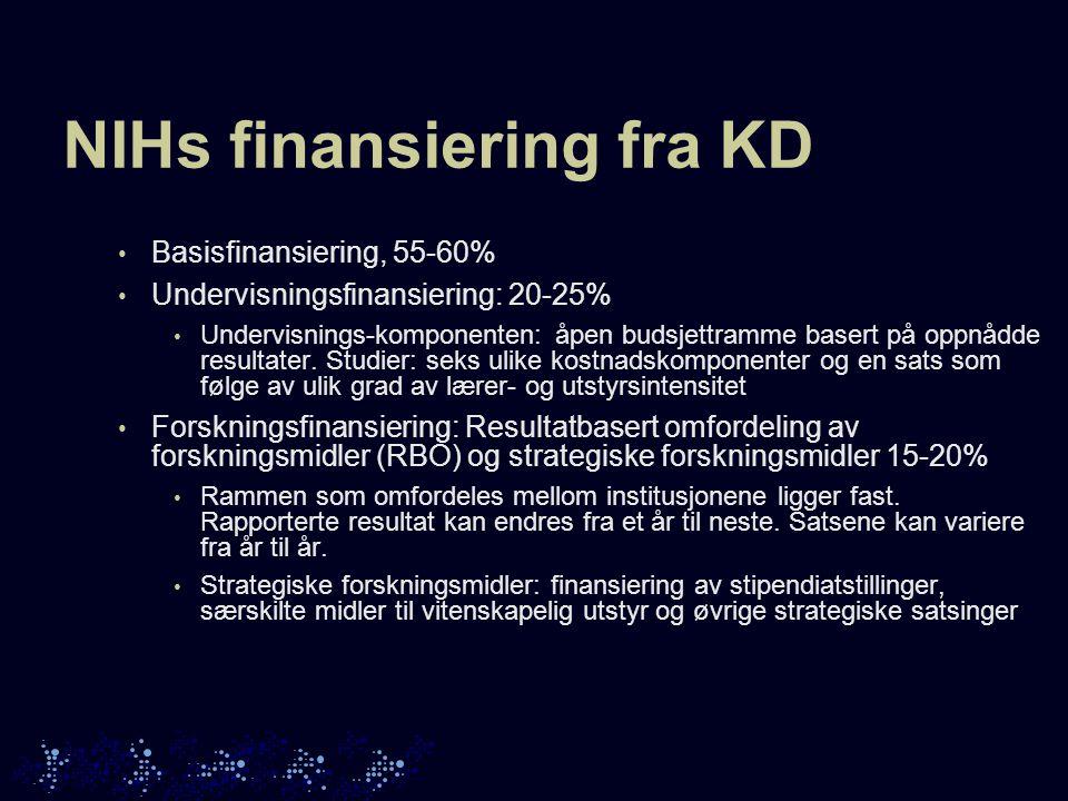 NIHs finansiering fra KD Basisfinansiering, 55-60% Undervisningsfinansiering: 20-25% Undervisnings-komponenten: åpen budsjettramme basert på oppnådde resultater.