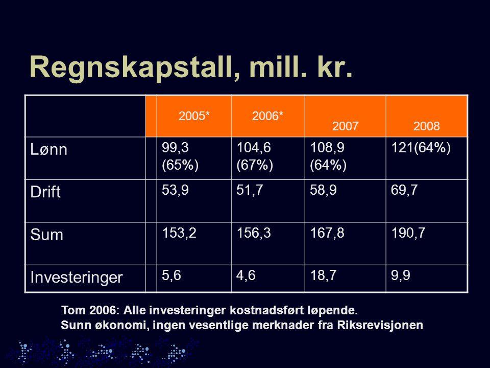 Regnskapstall, mill. kr.