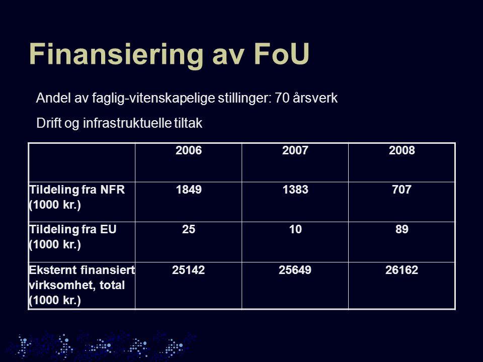 Finansiering av FoU 200620072008 Tildeling fra NFR (1000 kr.) 18491383707 Tildeling fra EU (1000 kr.) 251089 Eksternt finansiert virksomhet, total (1000 kr.) 251422564926162 Andel av faglig-vitenskapelige stillinger: 70 årsverk Drift og infrastruktuelle tiltak