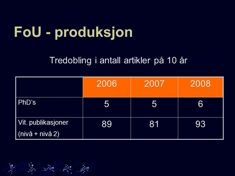 FoU - produksjon 200620072008 PhD's 556 Vit.