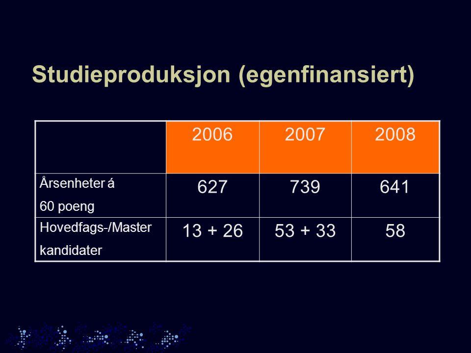Studieproduksjon (egenfinansiert) 200620072008 Årsenheter á 60 poeng 627739641 Hovedfags-/Master kandidater 13 + 2653 + 3358