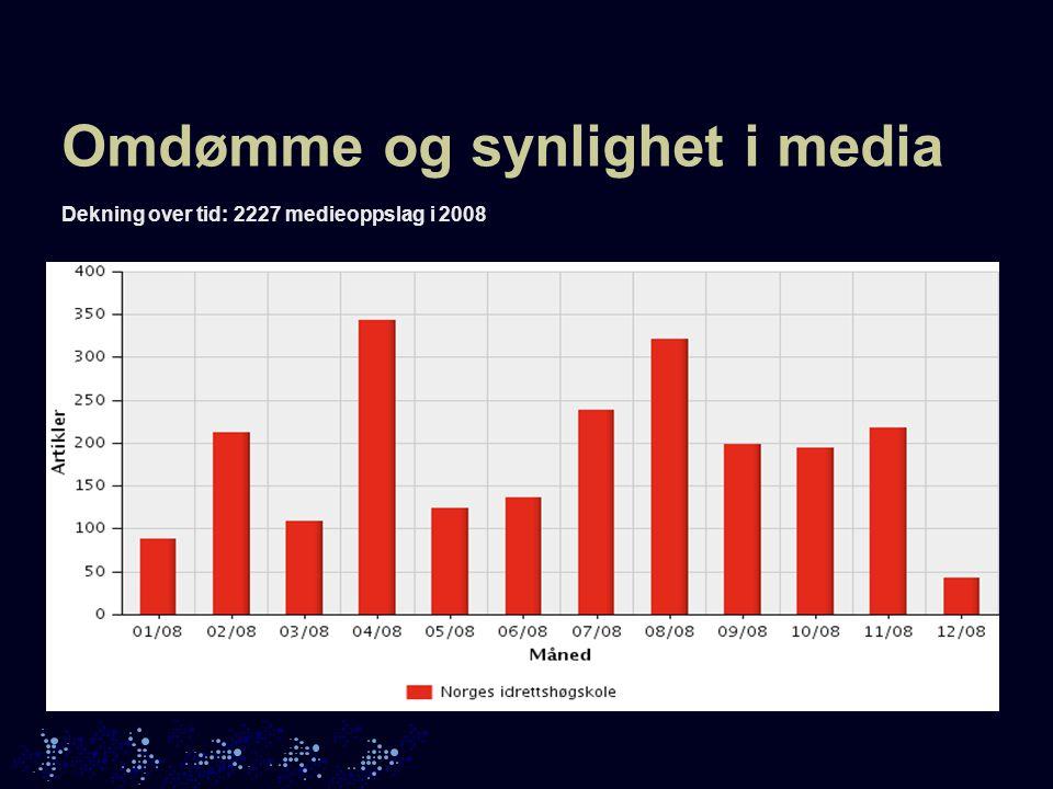 Omdømme og synlighet i media Dekning over tid: 2227 medieoppslag i 2008