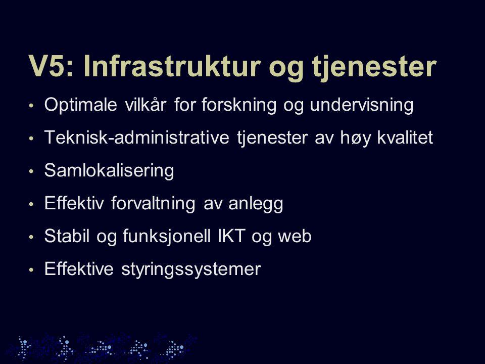 V5: Infrastruktur og tjenester Optimale vilkår for forskning og undervisning Teknisk-administrative tjenester av høy kvalitet Samlokalisering Effektiv forvaltning av anlegg Stabil og funksjonell IKT og web Effektive styringssystemer