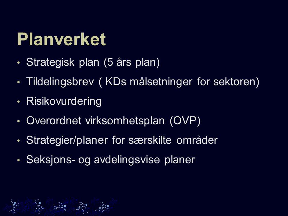 Planverket Strategisk plan (5 års plan) Tildelingsbrev ( KDs målsetninger for sektoren) Risikovurdering Overordnet virksomhetsplan (OVP) Strategier/planer for særskilte områder Seksjons- og avdelingsvise planer
