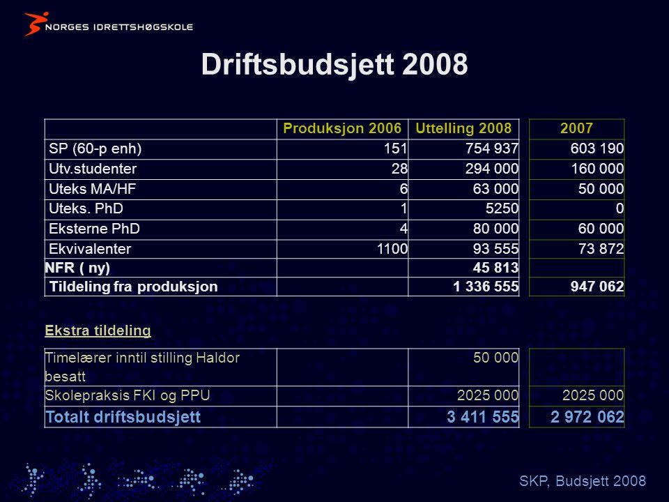 SKP, Budsjett 2008 Driftsbudsjett 2008 Produksjon 2006Uttelling 20082007 SP (60-p enh)151754 937603 190 Utv.studenter28294 000160 000 Uteks MA/HF663 00050 000 Uteks.