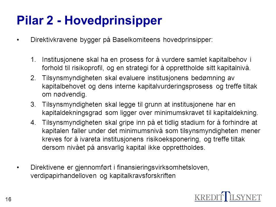 16 Pilar 2 - Hovedprinsipper Direktivkravene bygger på Baselkomiteens hovedprinsipper: 1.Institusjonene skal ha en prosess for å vurdere samlet kapita