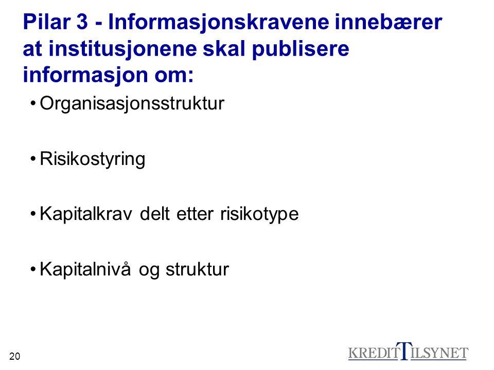 20 Pilar 3 - Informasjonskravene innebærer at institusjonene skal publisere informasjon om: Organisasjonsstruktur Risikostyring Kapitalkrav delt etter risikotype Kapitalnivå og struktur