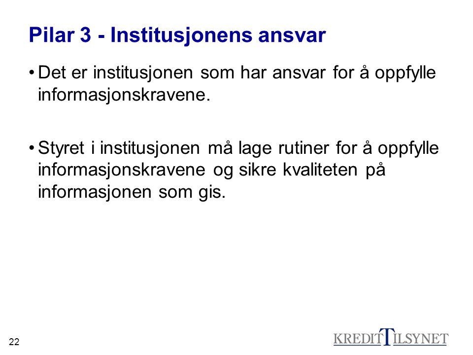 22 Pilar 3 - Institusjonens ansvar Det er institusjonen som har ansvar for å oppfylle informasjonskravene. Styret i institusjonen må lage rutiner for