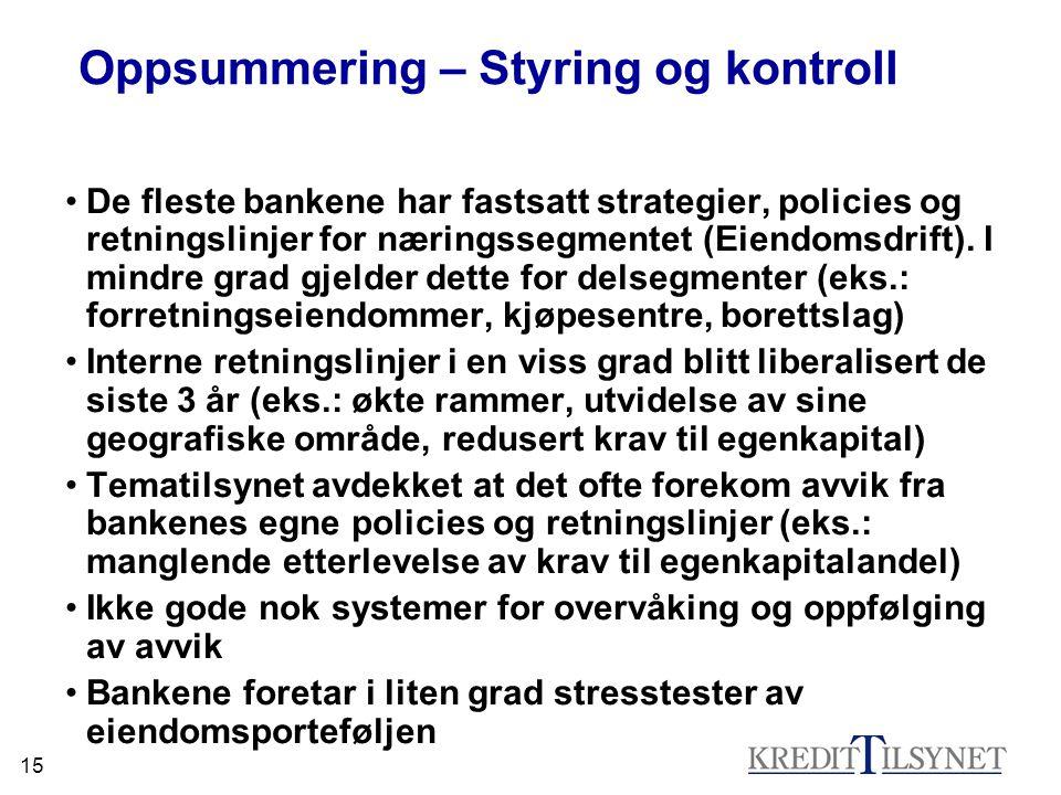 15 Oppsummering – Styring og kontroll De fleste bankene har fastsatt strategier, policies og retningslinjer for næringssegmentet (Eiendomsdrift). I mi