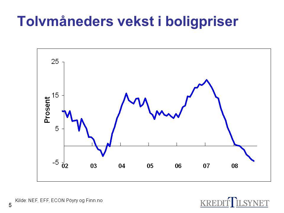 6 Næringseiendom og bankkrisen 90-93 Boom and bust for næringseiendommer en sentral del av den nordiske bankkrisen på tidlig 90-tall.