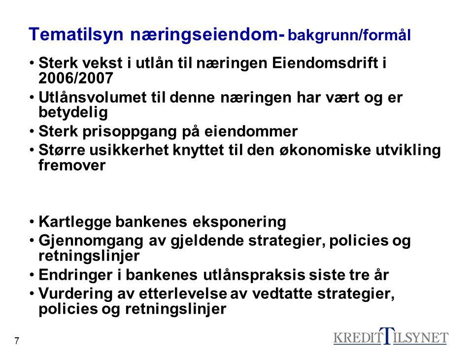 8 Gjennomføring –tematilsyn: 11 større banker/bankkonsern Foretatt i perioden 15.