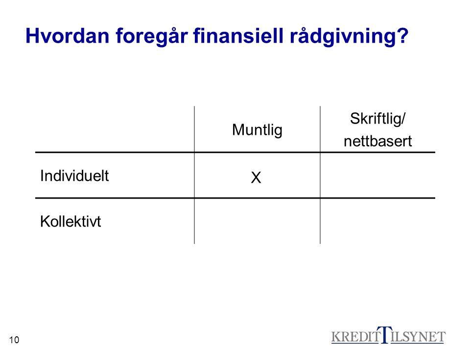 10 Hvordan foregår finansiell rådgivning? Muntlig Skriftlig/ nettbasert Individuelt Kollektivt X
