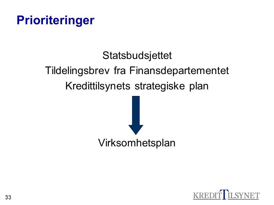 33 Statsbudsjettet Tildelingsbrev fra Finansdepartementet Kredittilsynets strategiske plan Virksomhetsplan Prioriteringer