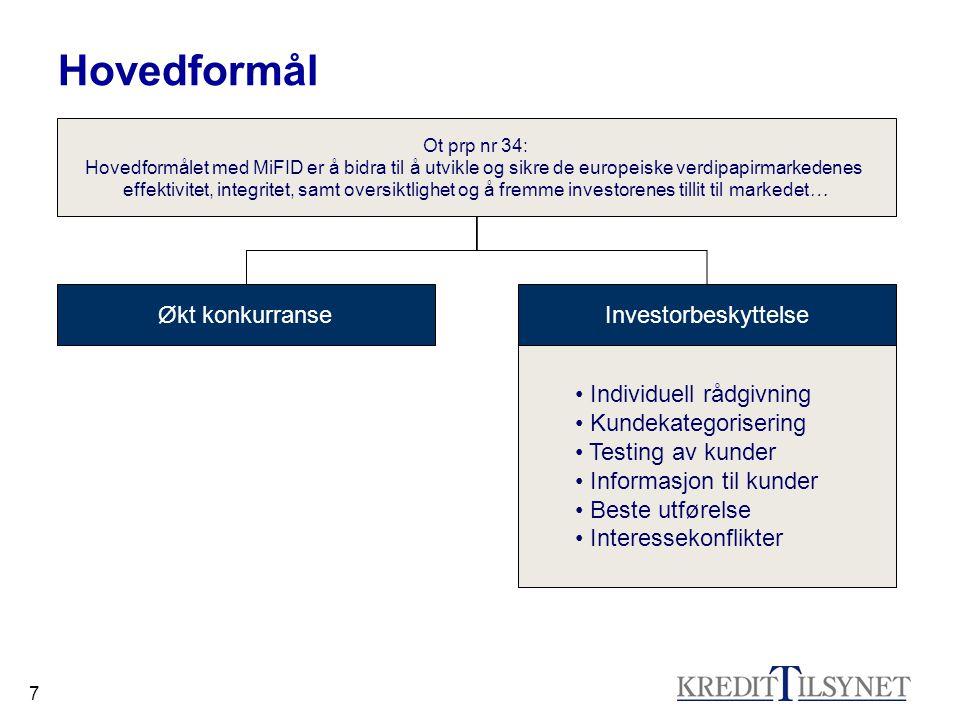 7 Ot prp nr 34: Hovedformålet med MiFID er å bidra til å utvikle og sikre de europeiske verdipapirmarkedenes effektivitet, integritet, samt oversiktlighet og å fremme investorenes tillit til markedet… Økt konkurranseInvestorbeskyttelse Individuell rådgivning Kundekategorisering Testing av kunder Informasjon til kunder Beste utførelse Interessekonflikter Hovedformål