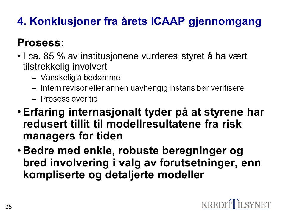 25 4. Konklusjoner fra årets ICAAP gjennomgang Prosess: I ca.