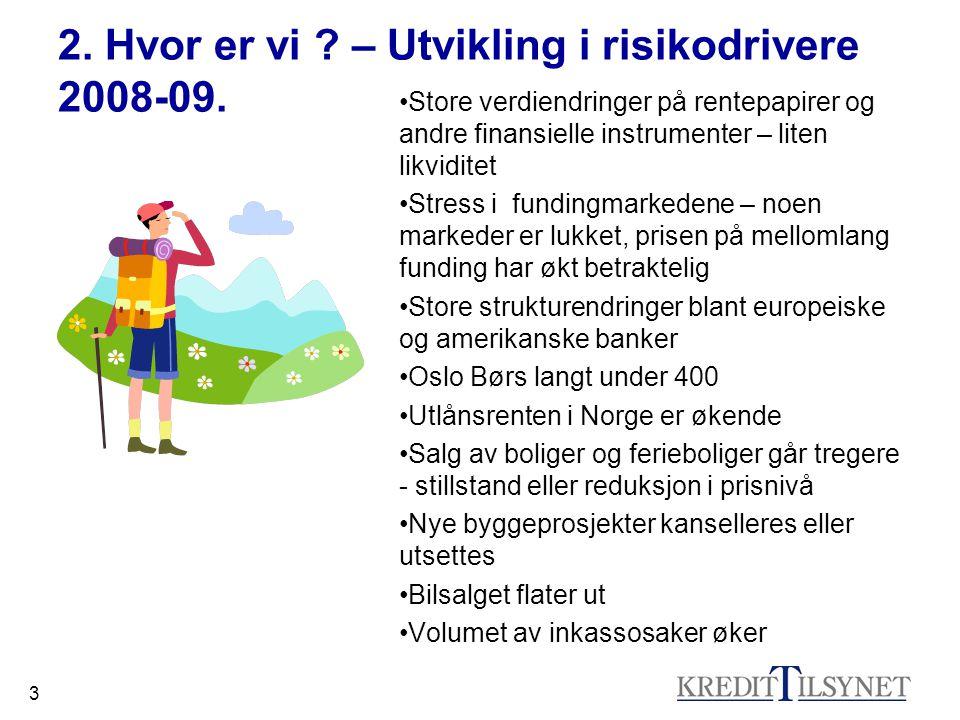 3 2. Hvor er vi . – Utvikling i risikodrivere 2008-09.