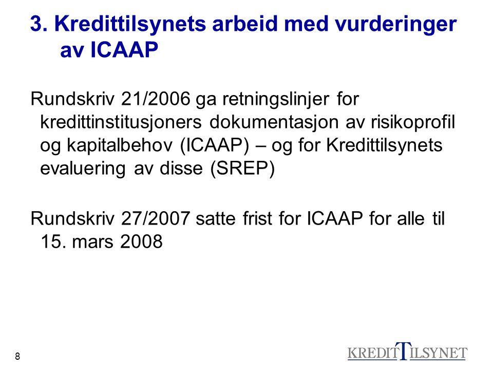 8 3. Kredittilsynets arbeid med vurderinger av ICAAP Rundskriv 21/2006 ga retningslinjer for kredittinstitusjoners dokumentasjon av risikoprofil og ka