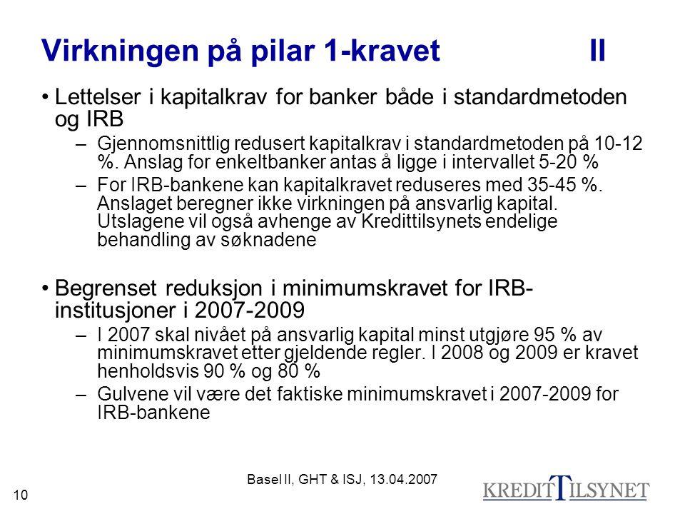 Basel II, GHT & ISJ, 13.04.2007 10 Virkningen på pilar 1-kravetII Lettelser i kapitalkrav for banker både i standardmetoden og IRB –Gjennomsnittlig redusert kapitalkrav i standardmetoden på 10-12 %.